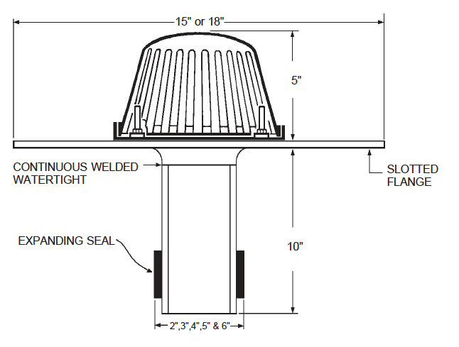 Portals Plus 2 Quot Aluminum Reroof Drain W Cast Aluminum Dome